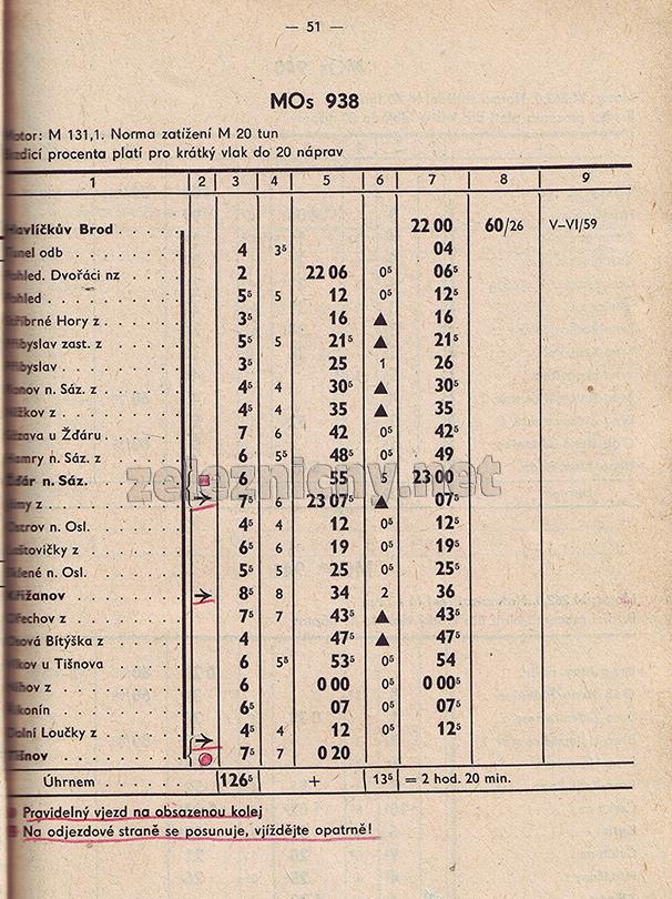Na záver dve strany ZCP 327 z roku 1966. Osobný vlak s M131.1.