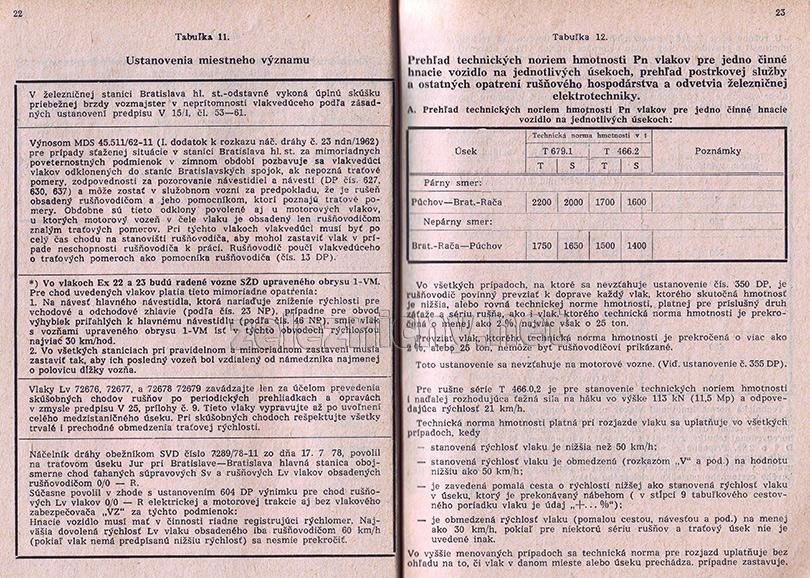 Tabuľka 11 – ustanovenia miestneho významu v zošitovom cestovnom poriadku.