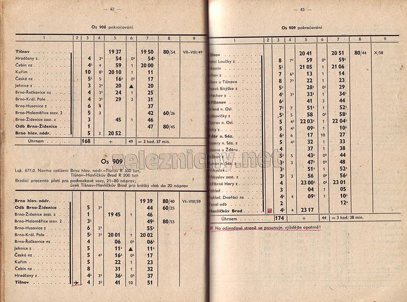 Osobné vlaky v roku 1966 vozili rušne 477.0.