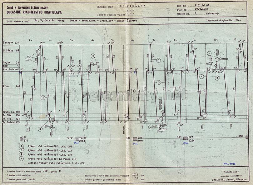 Obeh rušňov radu 350 turnusovej skupiny 001 platný od 27.9.1992.